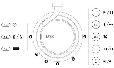 Test: Jays U-jays